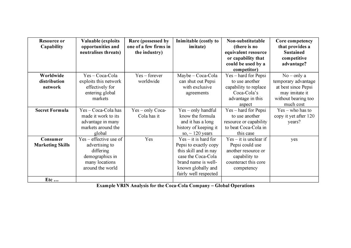 zend framework 1.12 tutorial pdf