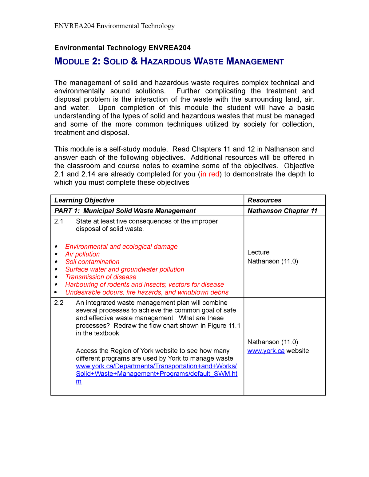 Solid Hazerdous Waste Management - ENVREA204: Environmental