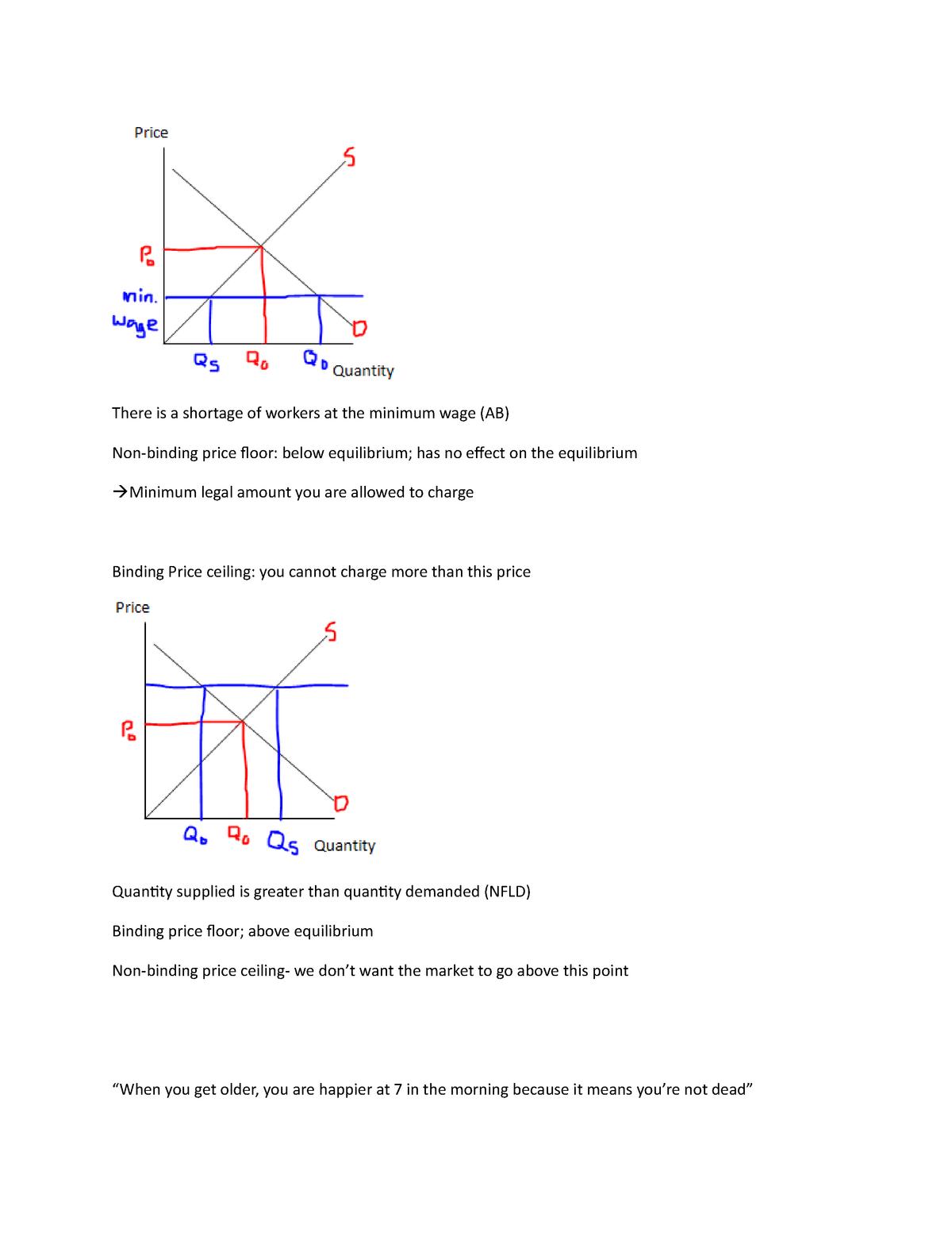 Chapter 6 8 Econ 101 Introduction To Microeconomics Studocu