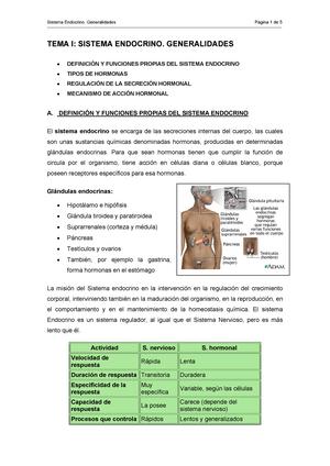 Resumen Fisiología: Sistema Endocrino. Generalidades - Fisiología