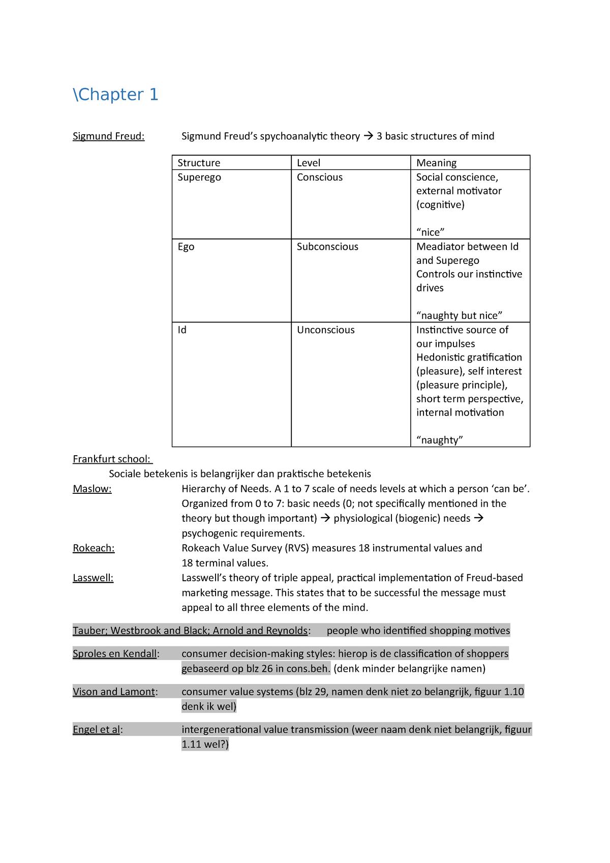 Summary IO1020-12 IO1020-12 21 Dec 2016 - StuDocu