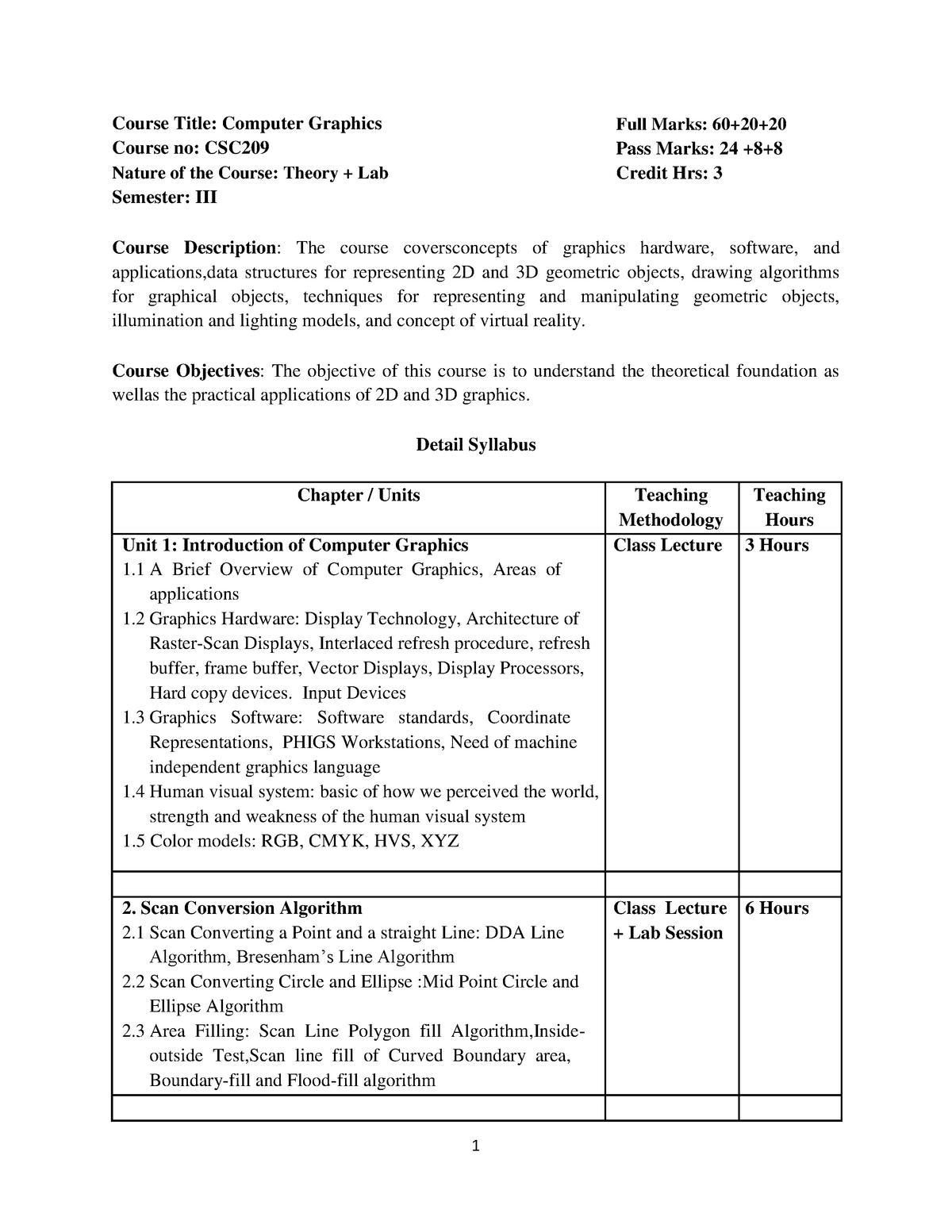 Computer Graphics (CSC209) - Introduction To IT CSC109 - StuDocu