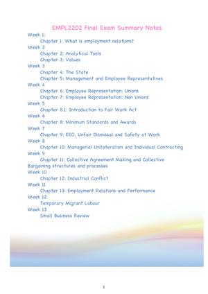 Summary Empl1102 Empl1102 21 Dec 2015 Studocu