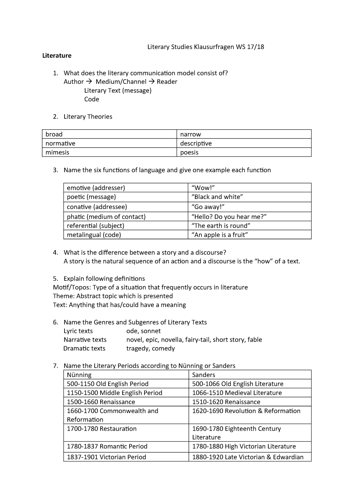 Literary Studies Fragenkatalog beschriftet - L 008 32710