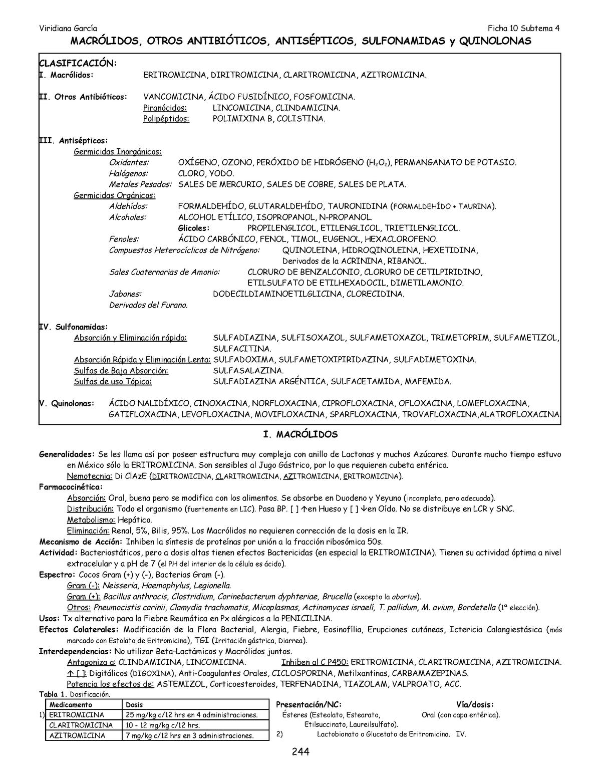 Ficha 10 Sub4 Macrolidos Otros Antisepticos Sulfas Y Quin