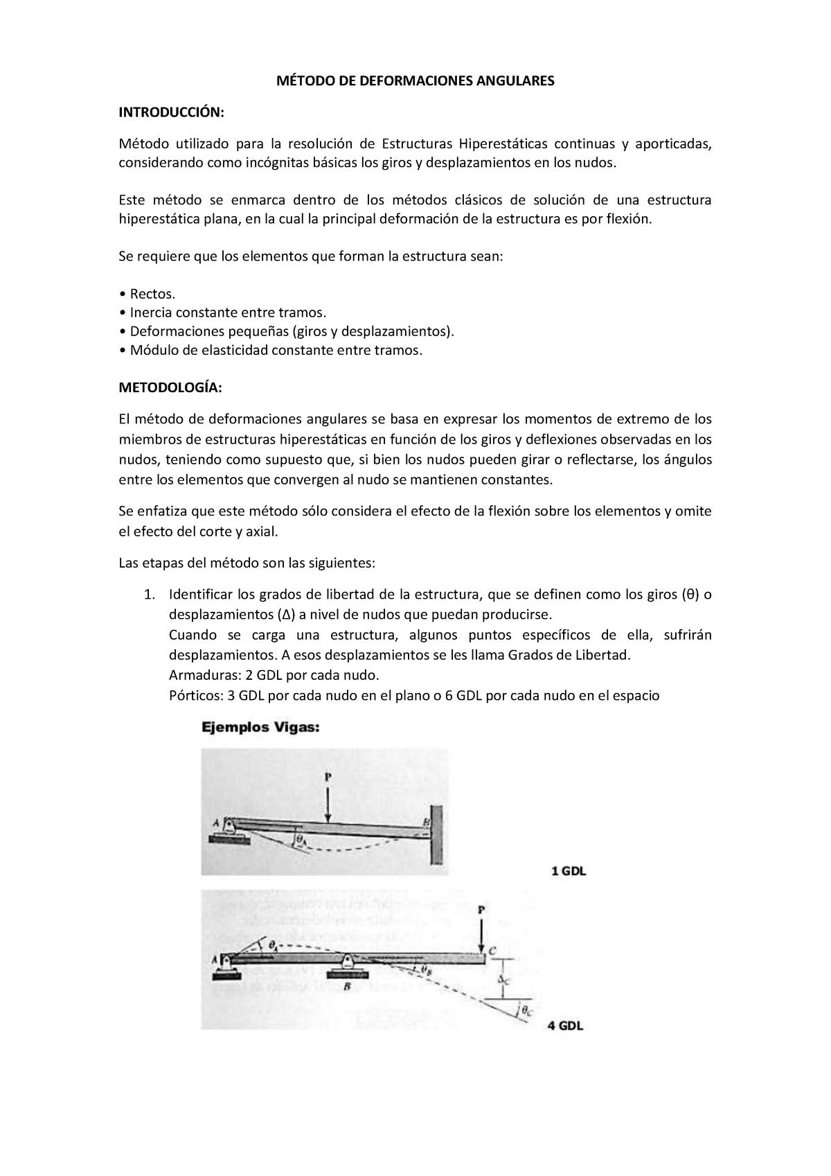Metodo De Deformacion Angular Resistencia De Materiales 2