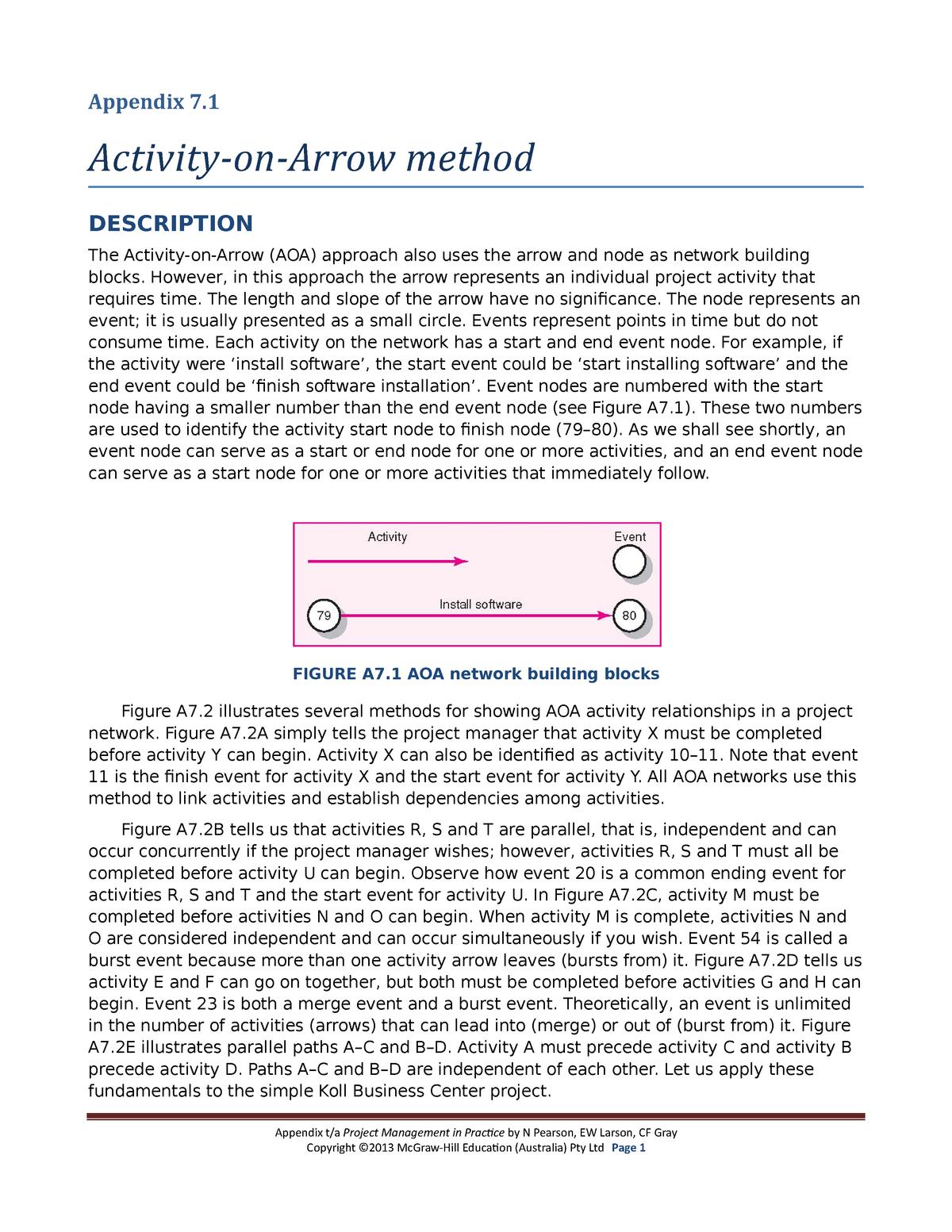 tutorial work - chapter 7 - activity-on-arrow method - 048260 : engineering  project management - studocu