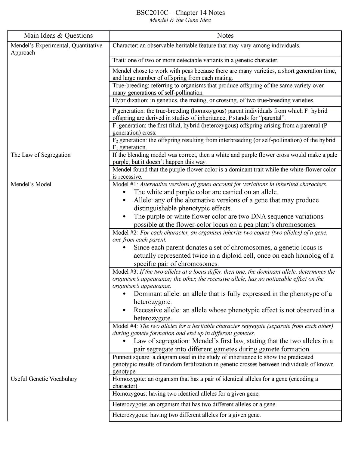 BSC2010 C - Chapter 14 Notes - BSC 2010C : Biology I - StuDocu