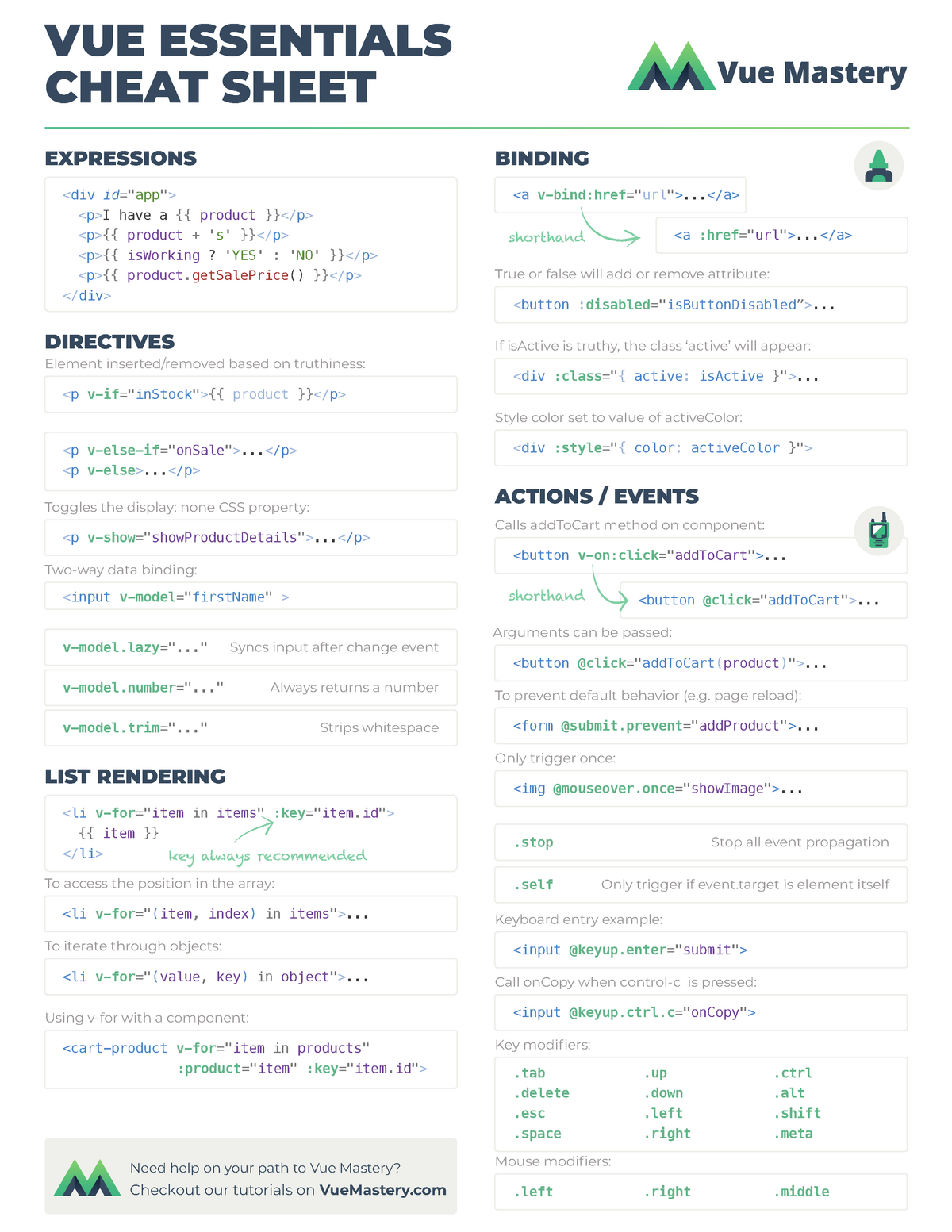 Vue Essentials Cheat Sheet - Programming I CSE-201 - StuDocu