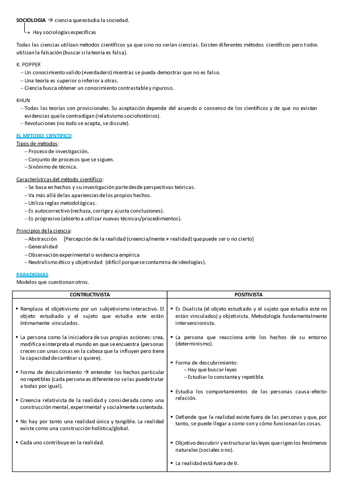 Apunts Sociologia Eduardo Resbier 363658 Ub Studocu