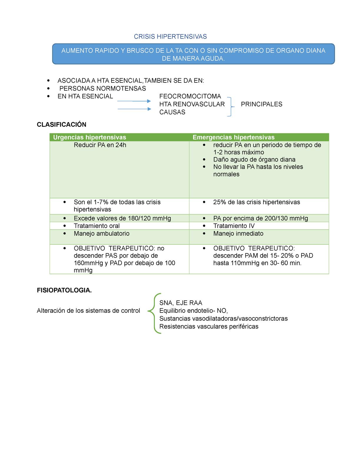 Hidralazina e hipertensión de rebote