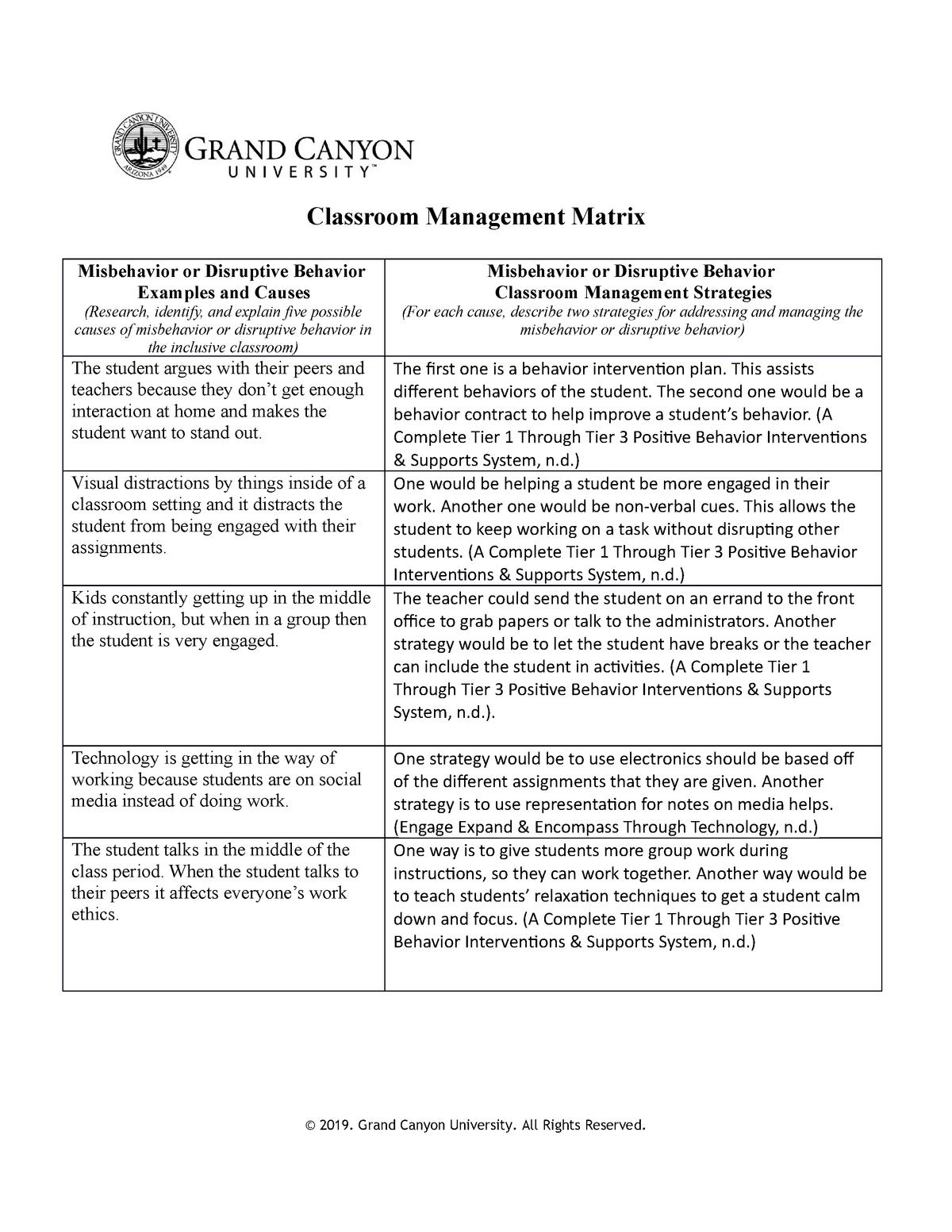 SPD-200-RS-T2- Classroom Management Matrix Template - SPD-200