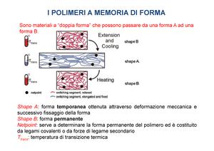 4 Shape Memory Polymers Studocu