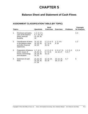 ch05 balance sheet and statement of cash flows studocu