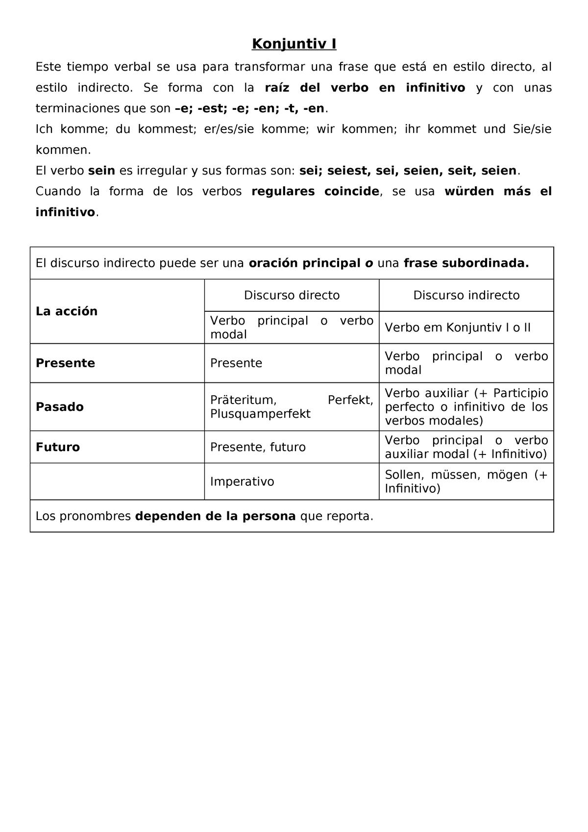 Konjunktiv I Idioma 2 Iv Alemán V01g230v01407 Uvigo