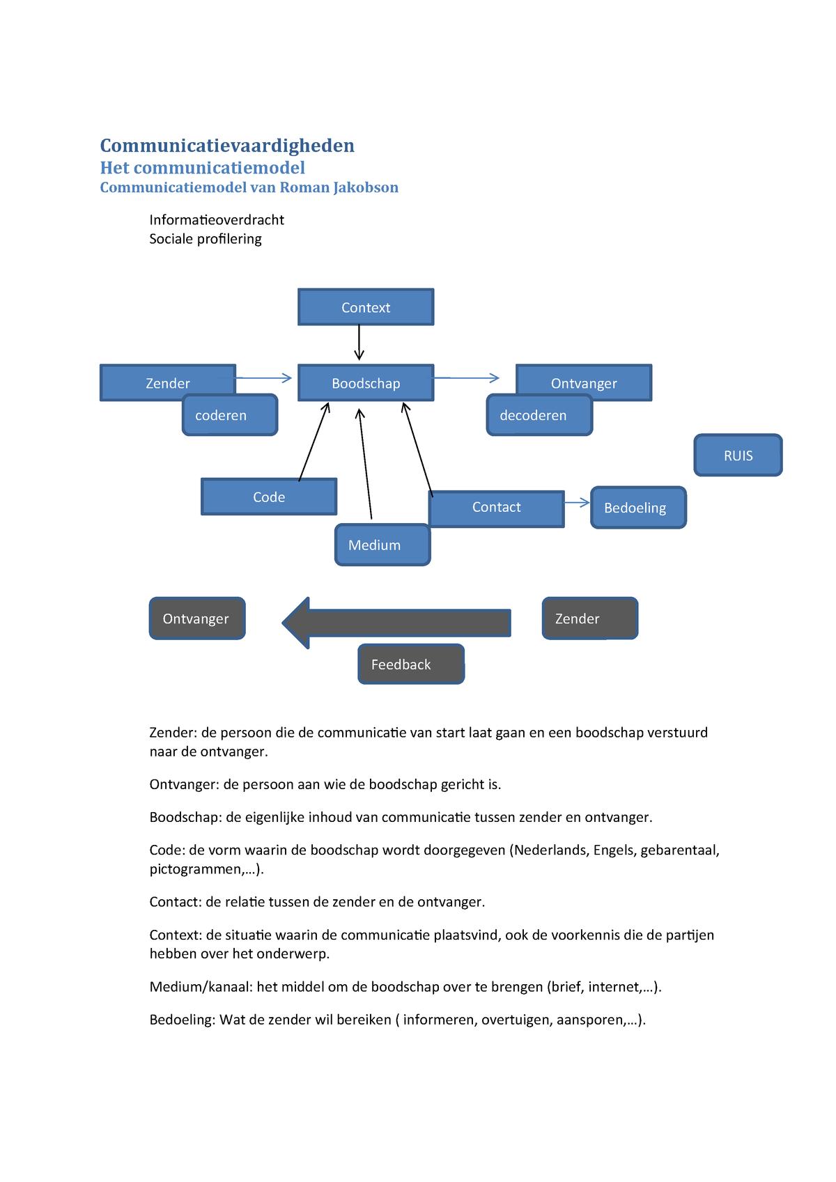 Communicatievaardigheden Samenvatting Hogent Studocu