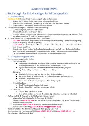 Wirtschaftsprivatrecht 1 Zusammenfassung Wirtschaftsprivatrecht 1