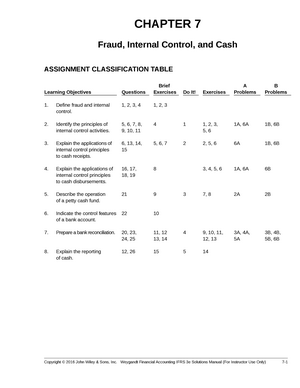 Kunci Jawaban Financial Accounting Ifrs Edition 3e Chapter 8 Ilmusosial Id