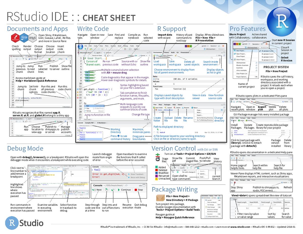Learn R Cheatsheet - STAT2008: Regression Modelling - StuDocu