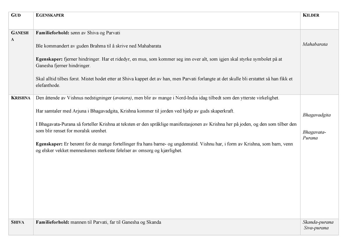 Craigslist Anal Sex