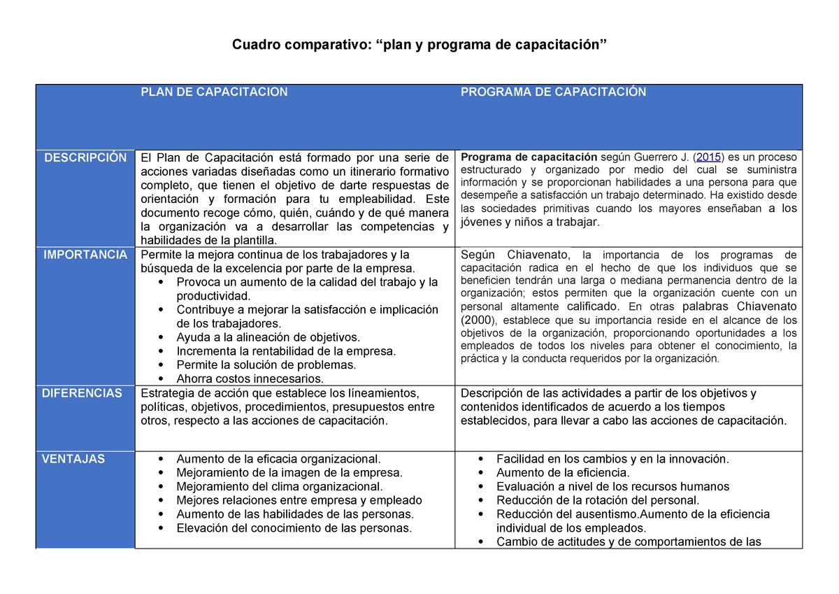 Cuadro Comparativo Alan Jimenez Lopez Studocu