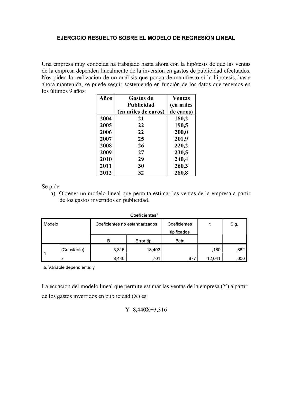 Ejercicio Regresion Lineal Resuelto 63102202 Estadistica Avanzada