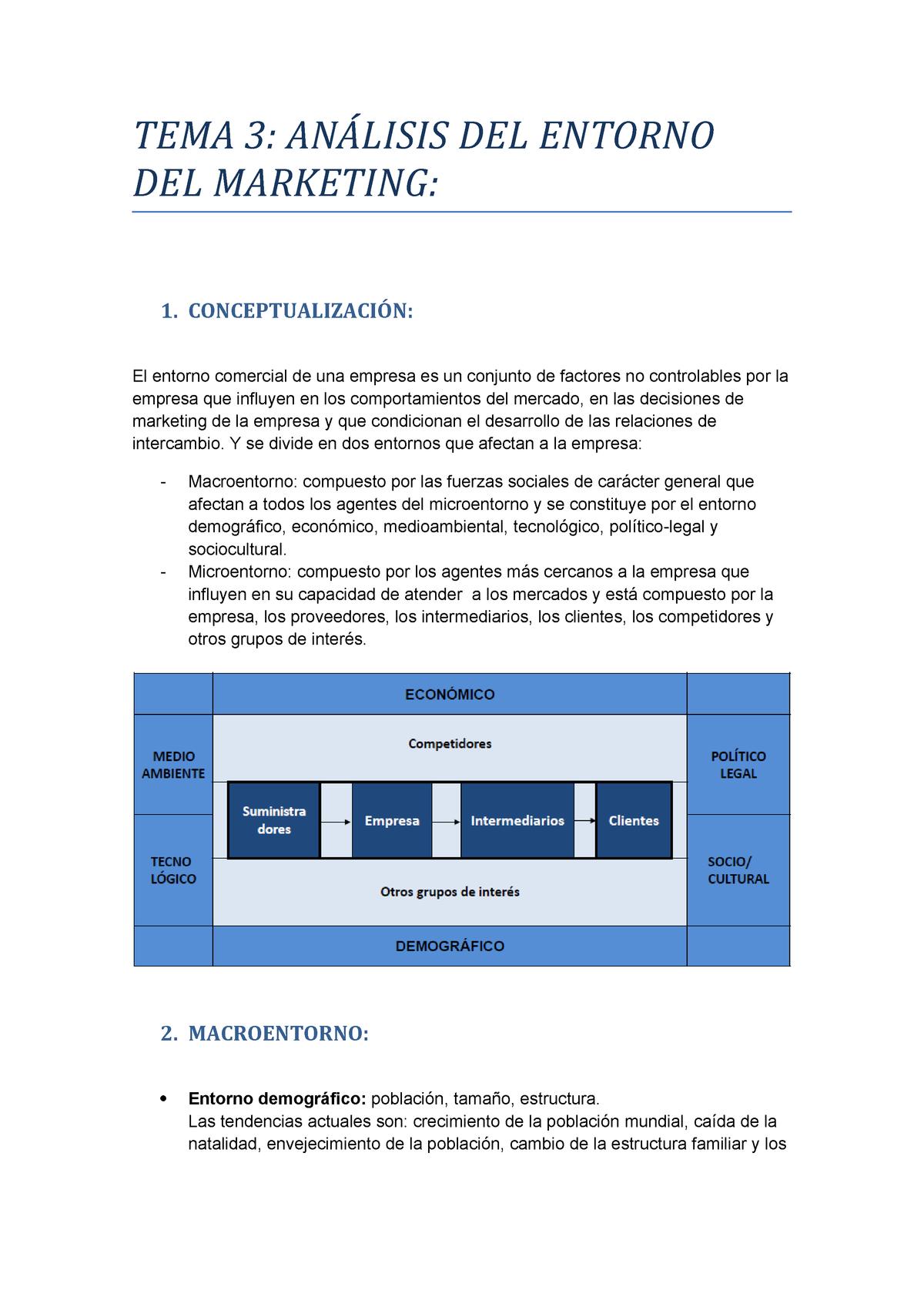 Tema 3 Análisis Del Entorno Del Marketing 30621 Unizar