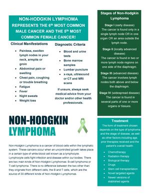 Non-Hodgkins Lymphoma Poster - MPAT12001 - CQU - StuDocu