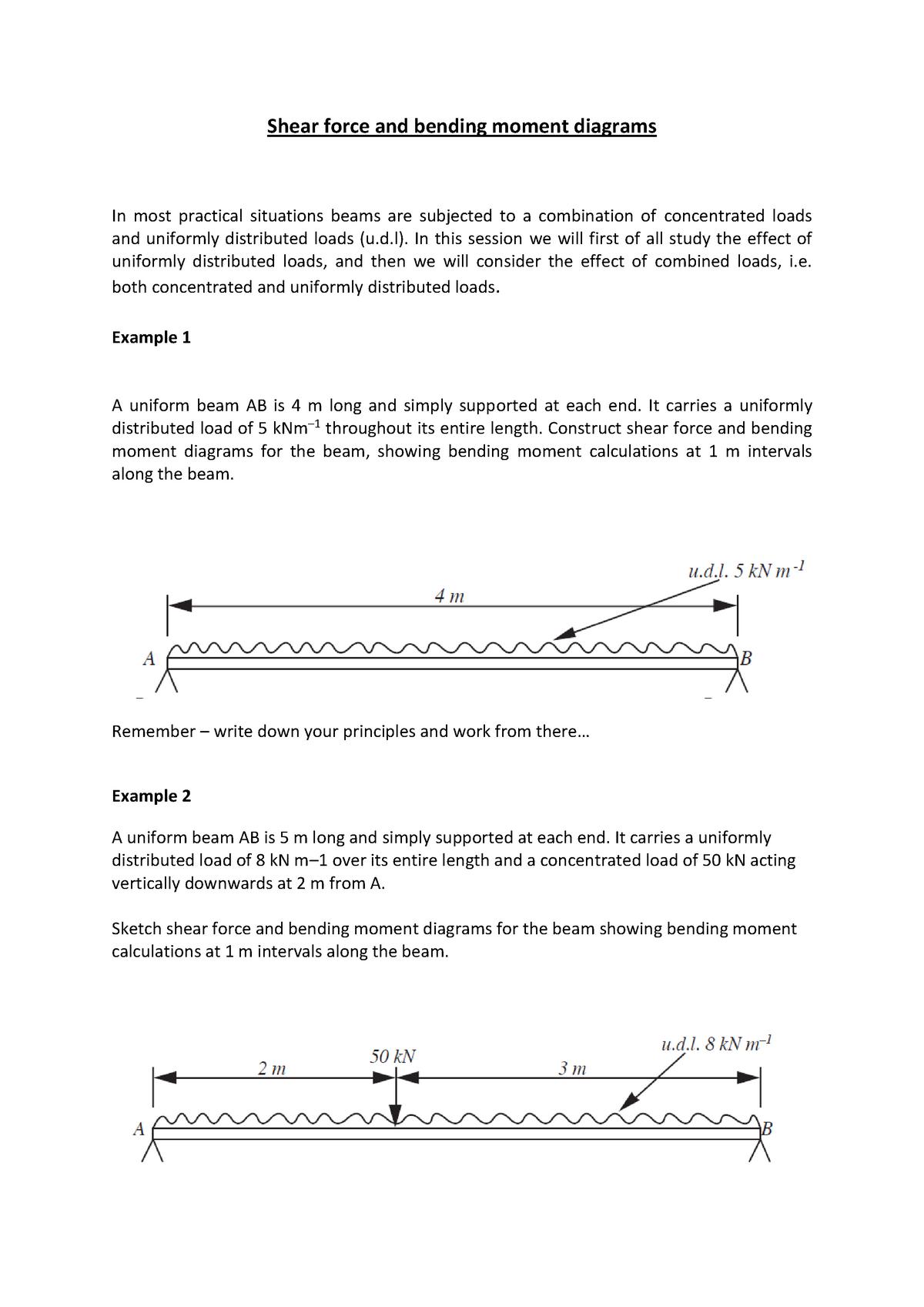 Bending Moment Diagram Distributed Load An Uniform Load Shear Diagram