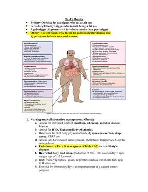 HNI- Ch 41  Obesity - NUR 3316: Human Needs I - StuDocu