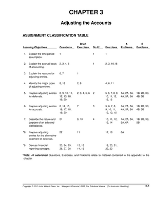 Ch03 Summary Financial Accounting Ifrs 3rd Edition Chapter Adjusting The Studocu
