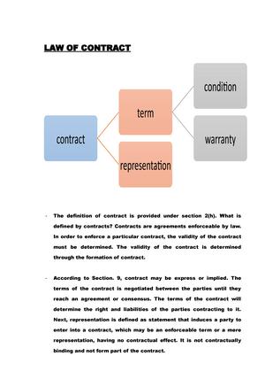 Summary Law224 Law224 19 Feb 2019 Studocu