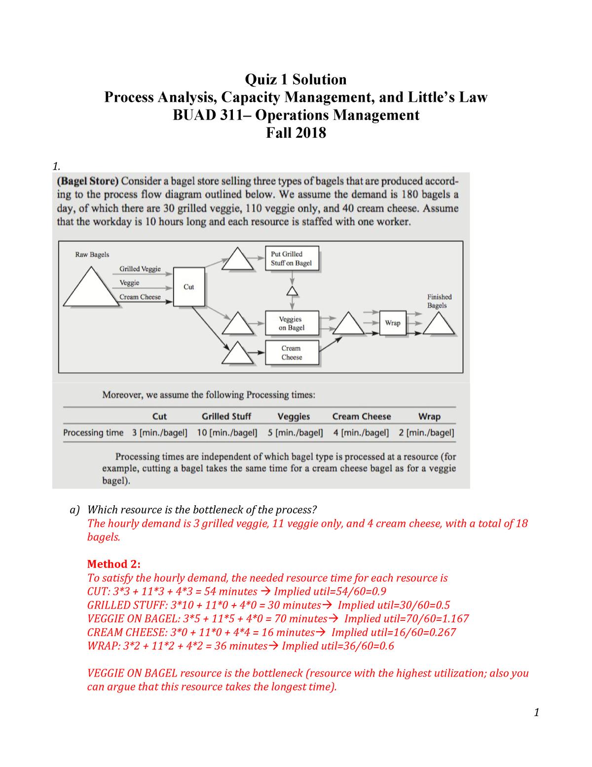 Exam 2017 - BUAD311: Operations Management - StuDocu