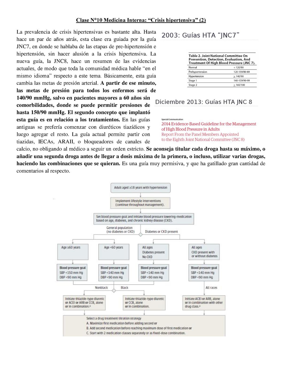 Urgencia hipertensiva con bradicardia