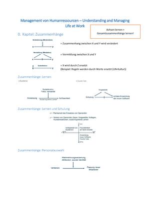 Personalmanagement - Zusammenfassung des Buches \