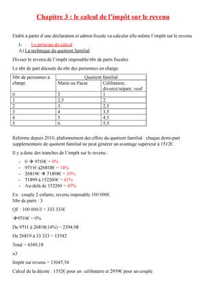 Chapitre 3 Cours De L3 Age Fiscalite Fiscalite Des Entreprises