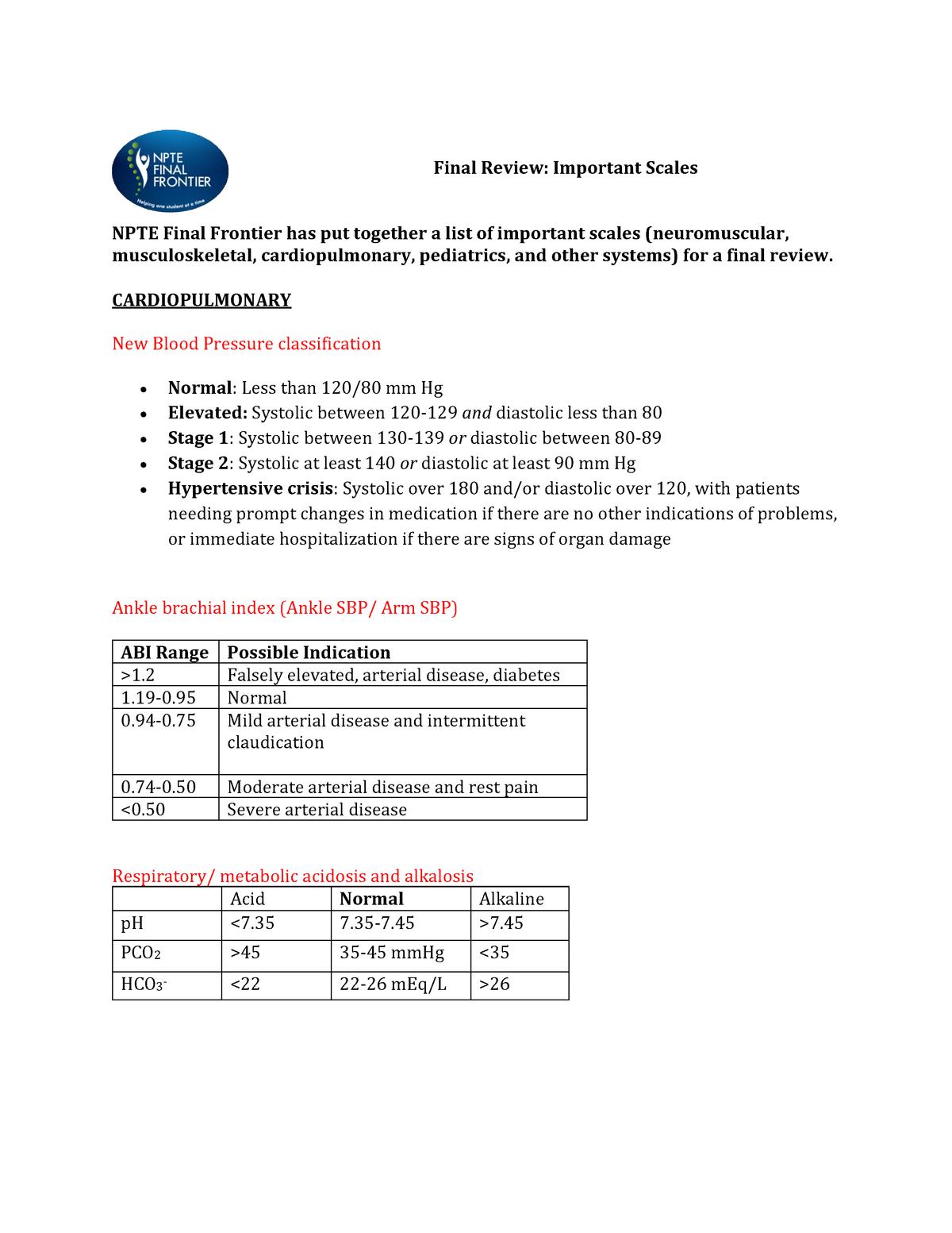 NPTE Final Frontier Scales 2019 - PHYT 600 - StuDocu