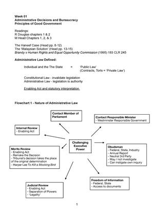 Admin Week 01 Blb1113 Australian Administrative Law Studocu