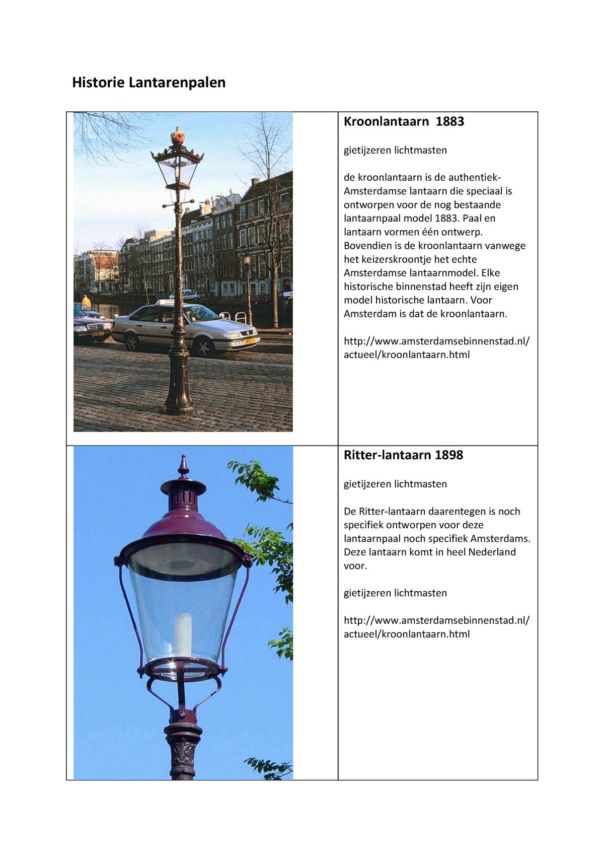 Nieuw Overzicht lantarenpalen (Honours Module) - IO2040-13: Industriële RW-05