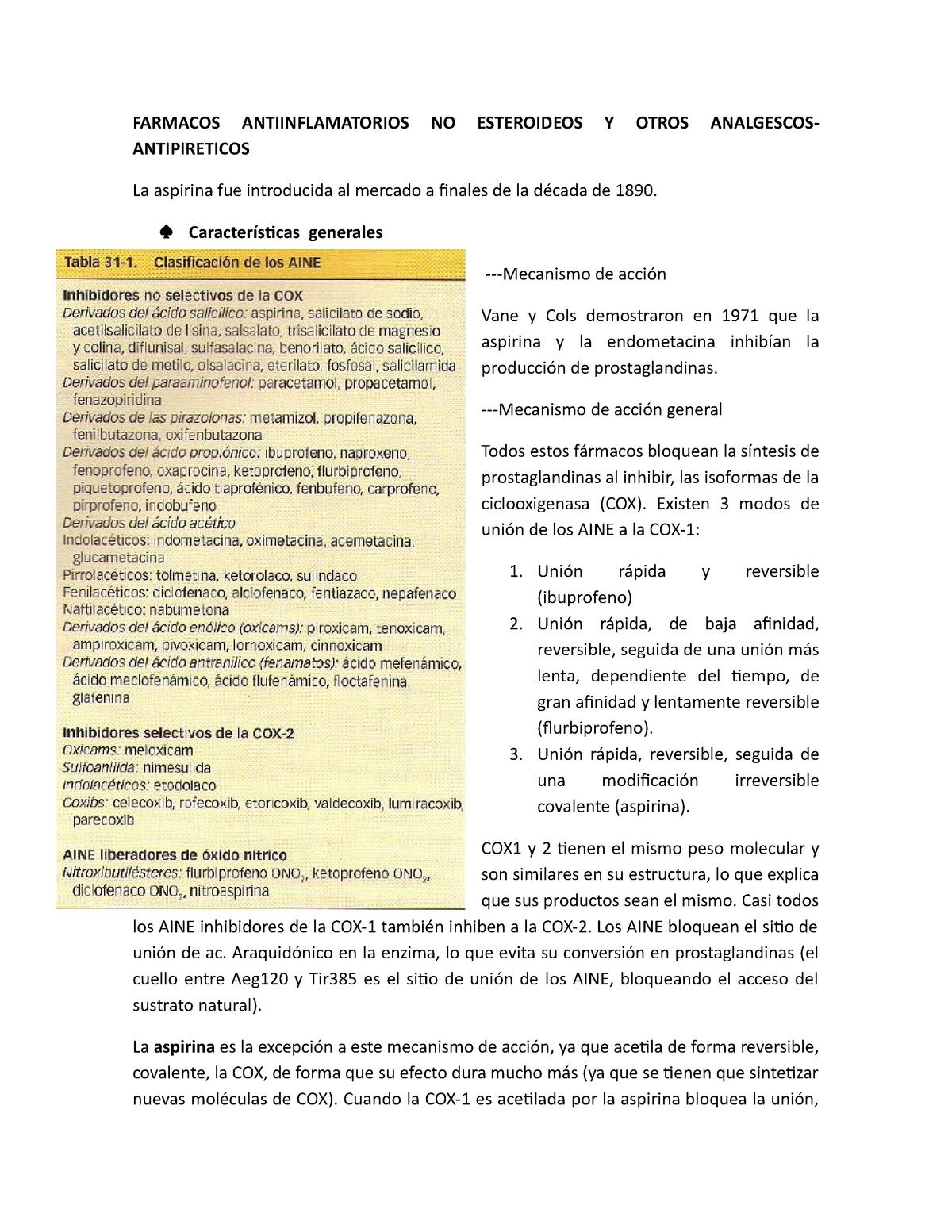 salicilato de metilo mecanismo de accion