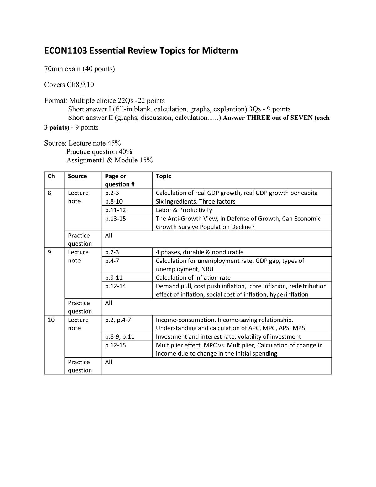 Midterm Review - Econ 1103: Principles of Macroeconomics