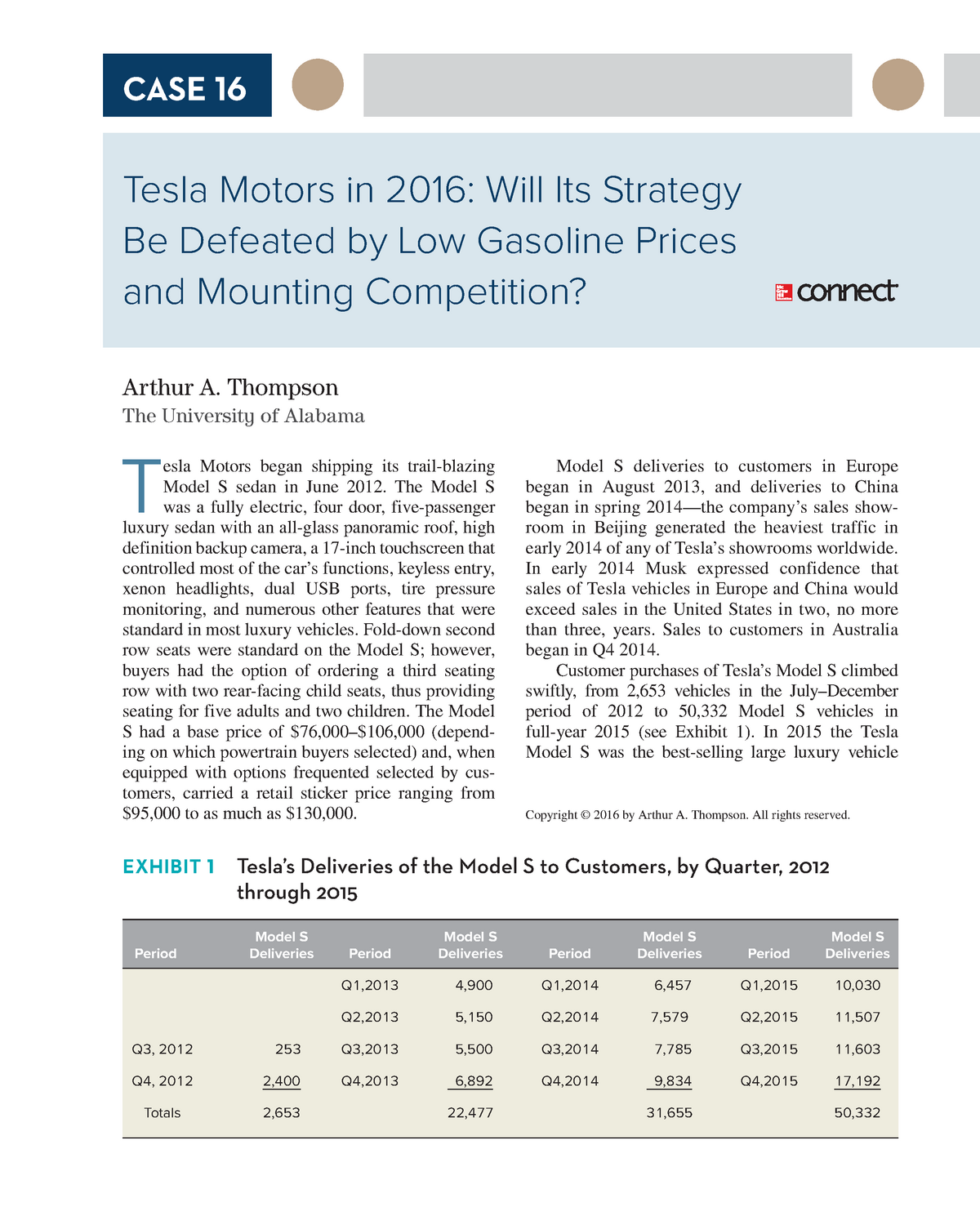 Case 16 - Tesla Motors in 2016 Will Its Strategy be Defeated