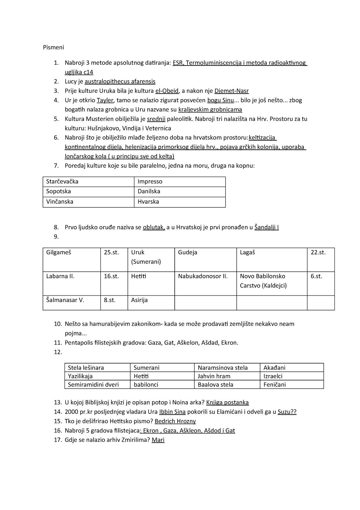 stratigrafska metoda datiranja mila kunis ashton kutcher iz 2012. godine