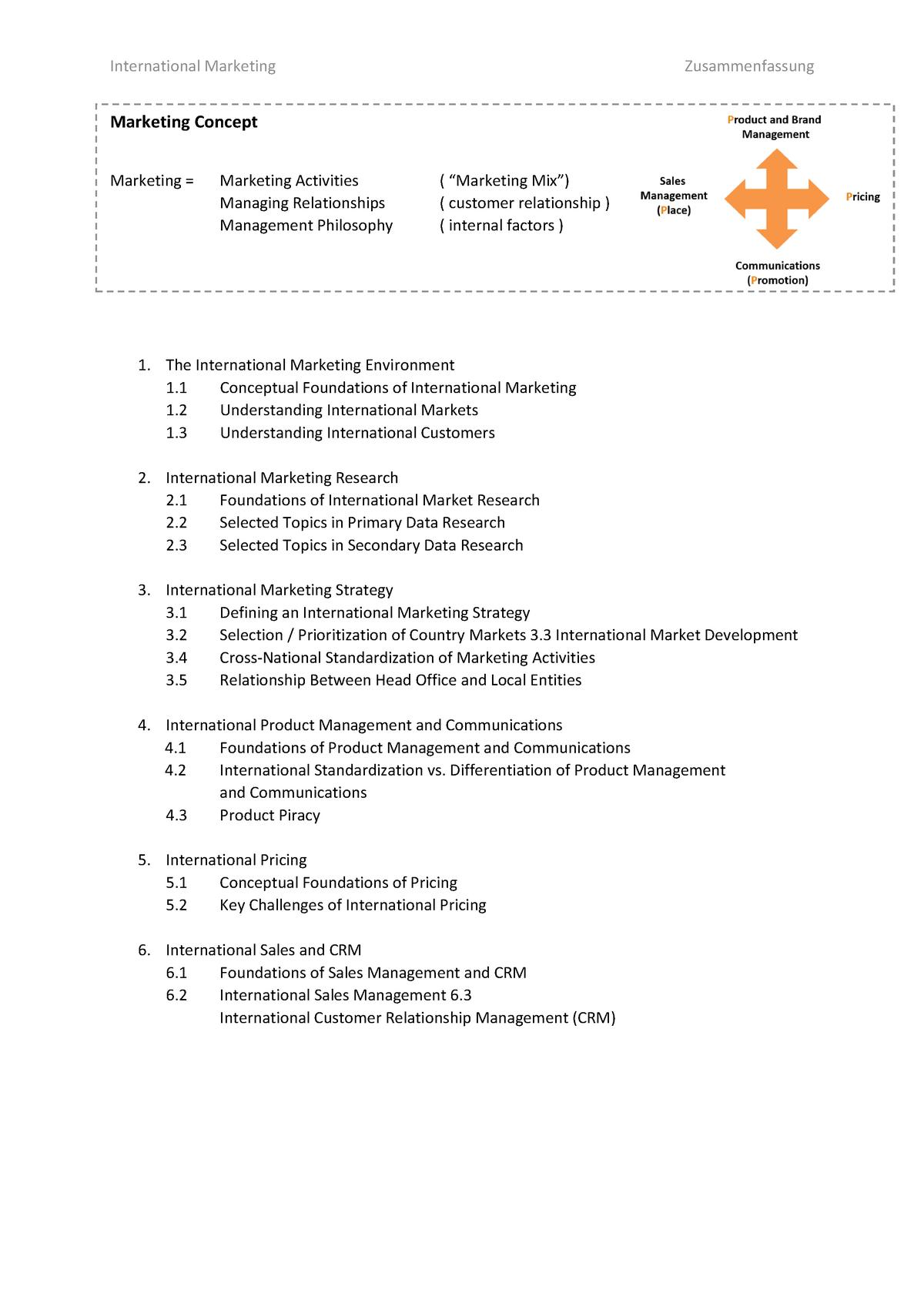 International Marketing Zusammenfassung WS 1718 - 33620