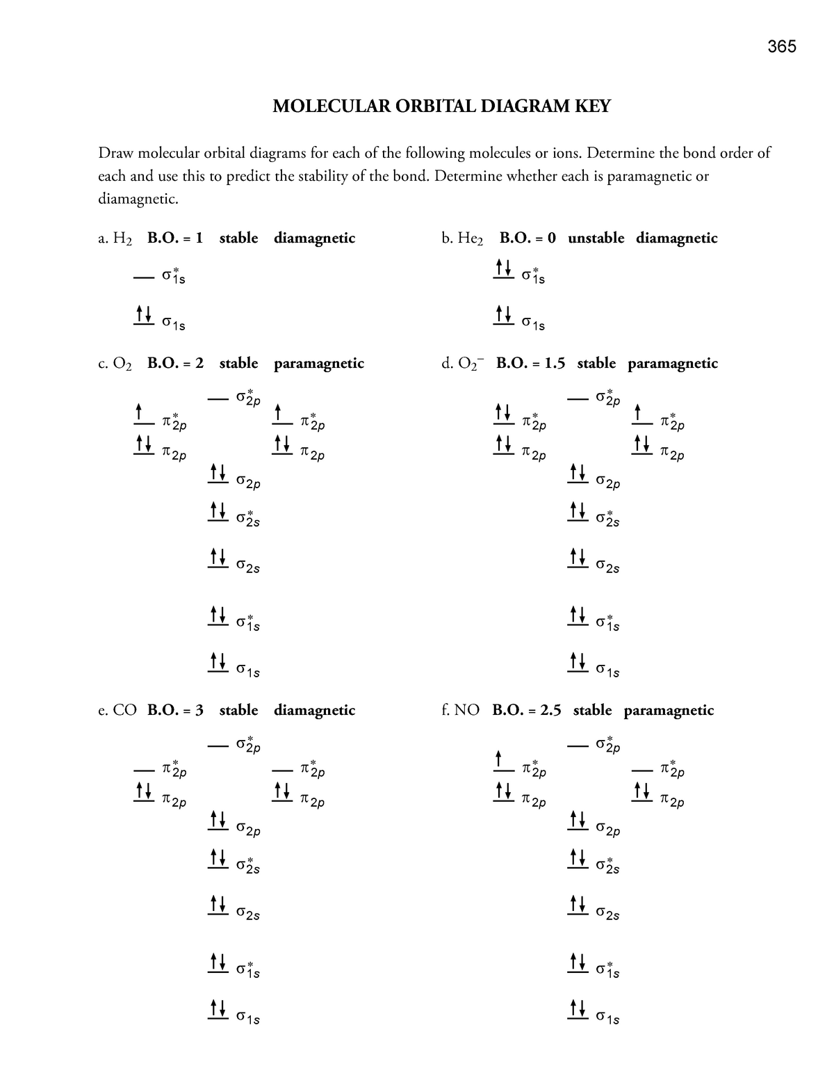 Hybridization 4 - Lecture notes 1 - CHE 300 - StuDocu