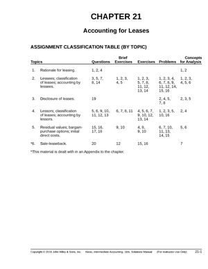 Ch21 Chapter 21 Solution For Intermediate Accounting By Donald E Kieso Jerry J Studocu