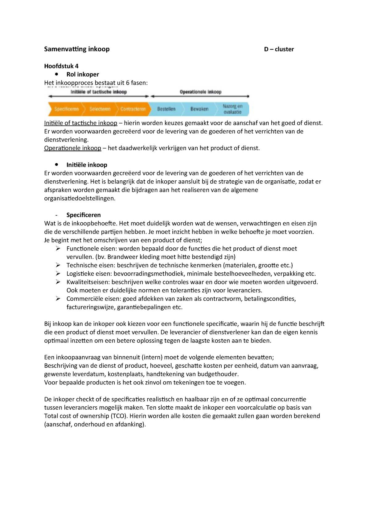 Samenvatting Inkoop D cluster CSA INV1A HAN StudeerSnel