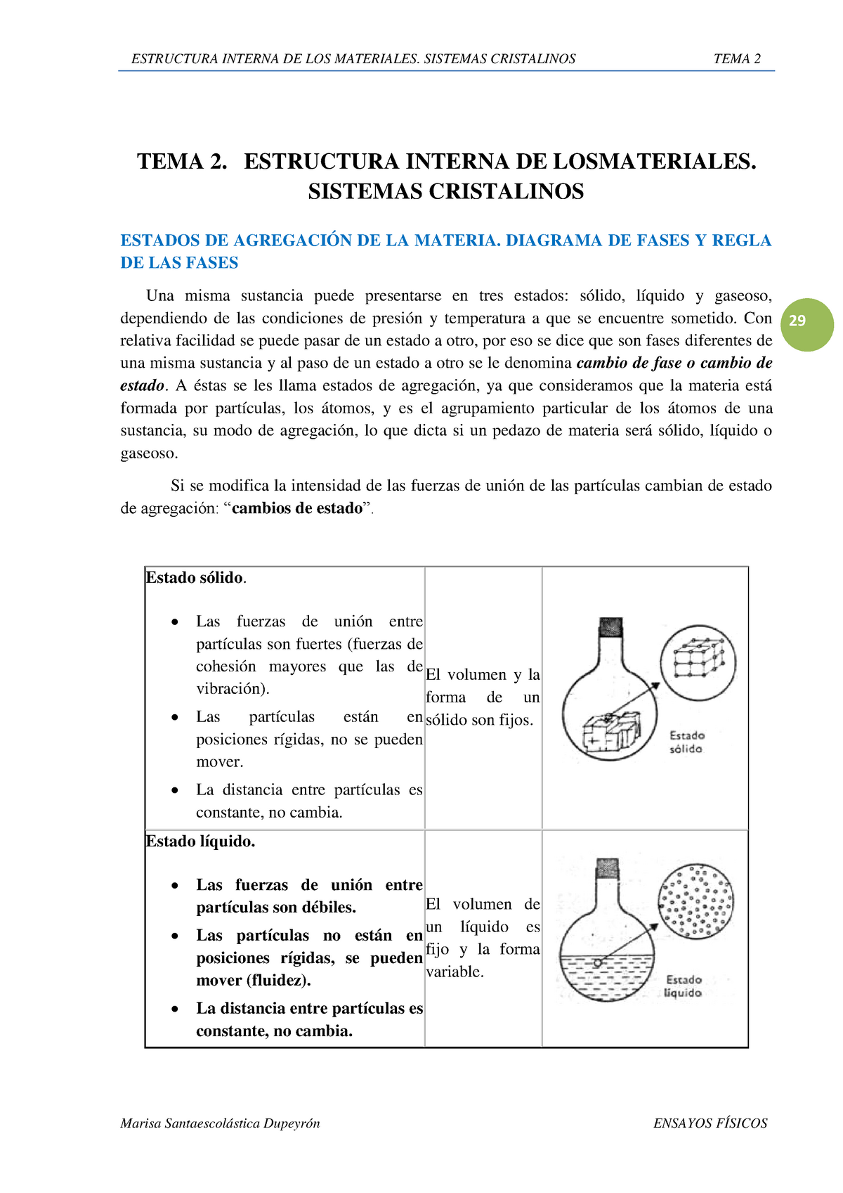 Tema 2 Estructura Interna De Los Materiales Fisicoquímica