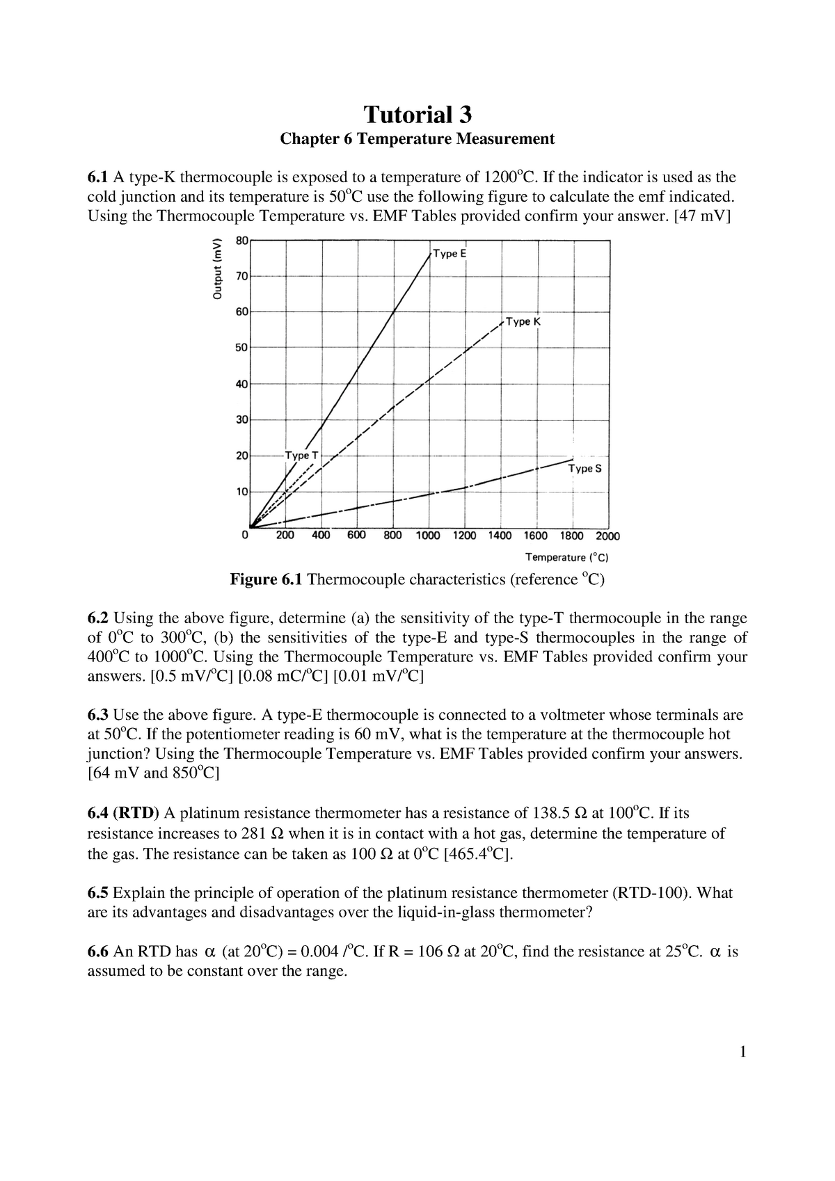 Tutorial 03 - lecture notes - DRA7004: Performance Lab - StuDocu