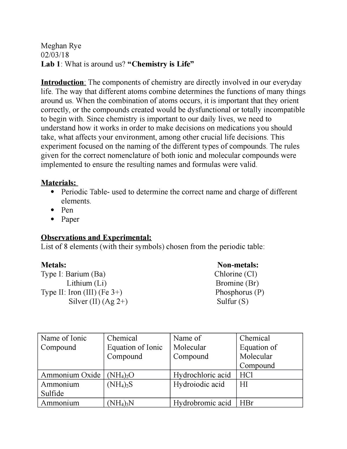 Chem Lab report 1 - Chem lab 1 - CHEM 106 - Hunter College